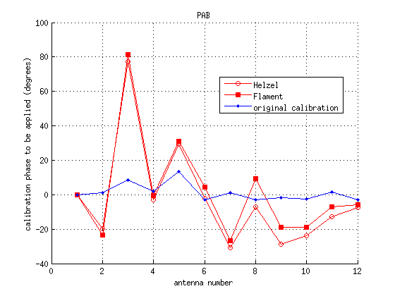 build/html/WERAcalibrationPAB_2014_14.png