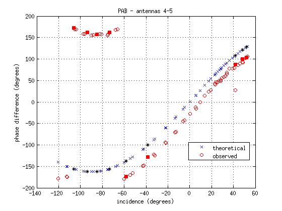 source/figures/PABcalib/WERAcalibration_05.png