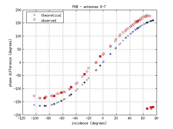 source/figures/PABcalib/WERAcalibration_07.png