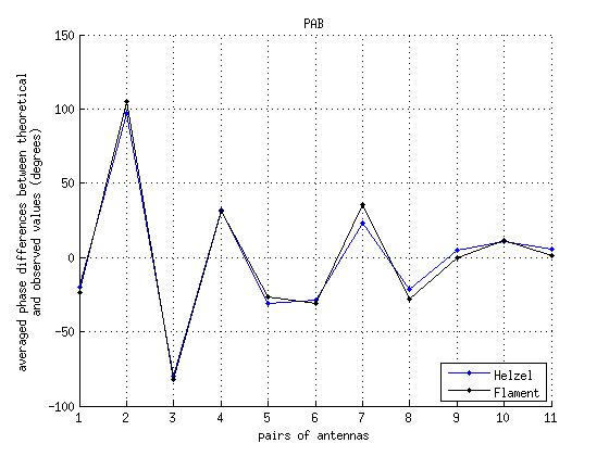 source/figures/PABcalib/WERAcalibration_13.png
