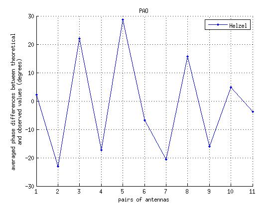 source/figures/PAOcalib/WERAcalibration_13.png