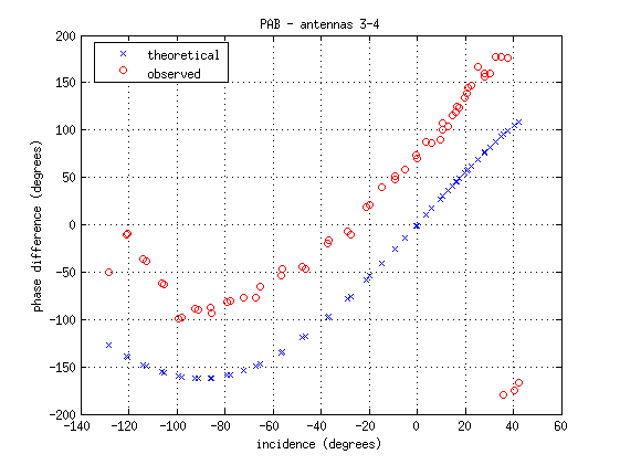 source/figures/PABcalib/WERAcalibration_04.png
