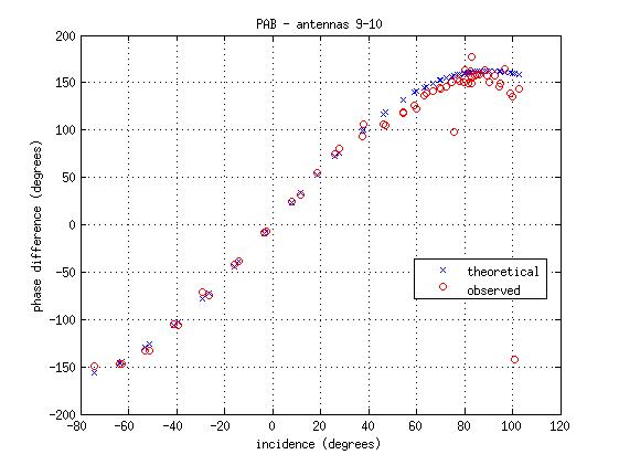 source/figures/PABcalib/WERAcalibration_10.png